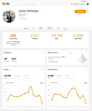 javiers-profile-author-level-impact